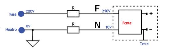 Como fazer o aterramento de forma correta for Colori fase e neutro