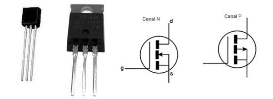 MOSFETs Tipos e Símbolos