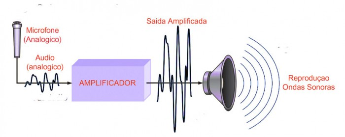 ibytes_amp_alagico