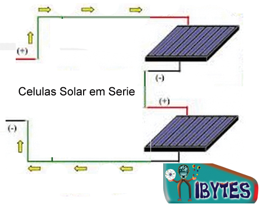 ibytes_celula_serie