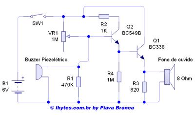ibytes_estetoscopio_esquema