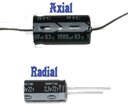 ibytes_radial_axial